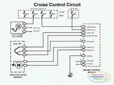 Cruise Wiring Diagram