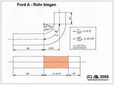edelstahl elemente rohrbogen radius berechnen
