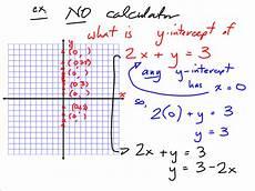grade 10 applied precalculus cheetah graphing linear