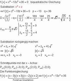 achsenschnittpunkte und nullstellenberechnung mathe