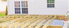 Permis De Construire Terrasse Quand Faut Il Un Permis