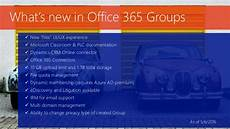 Office 365 Portal Upload Limit by Office365 Groups From The Ground Up Spsnashville