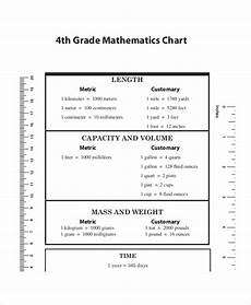 metric measurement worksheets 4th grade 1952 metric system conversion chart 11 free word excel pdf documents free premium