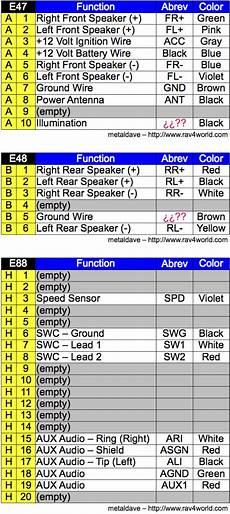 Speaker Wiring For 2014 Xle Base Stereo Toyota Rav4 Forums