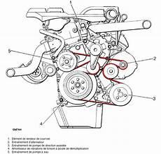 Mise En Place Courroie Ventilateur Range Rover Moteur Bmw