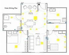 electrical symbols are used home electrical wiring plans in order to show the electrical