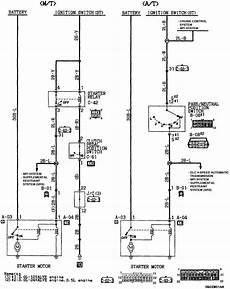 95 geo tracker wire diagram geo tracker starter wiring diagram of a 1997 geo tracker engine wiring diagram