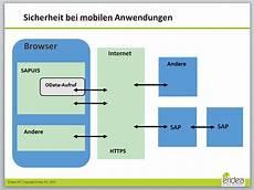 si modular erfahrungen 2 sap mobile tag am 17 07 2015 eridea sap java remote