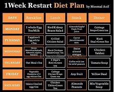 1000 images about diet chart by moomal asif on pinterest
