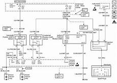 98 chevy z71 k1500 sensor wiring diagram 1994 gmc k1500 5 7 starter wiring diagram