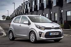 review kia picanto 2017 honest