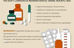 перечень медикаментов входящих в федеральную льготу