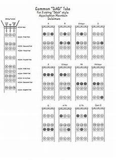 Dulcimer Capo Chart Chord Transposition Chart Guitars And Rock Music