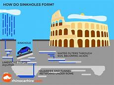 sinkholes in rome what are they and why are they occurring