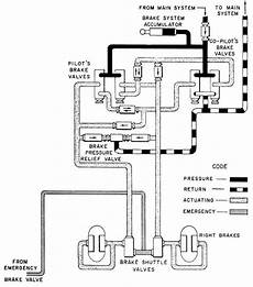 electric power steering 1988 acura legend parking system 1997 honda civic fuel pump fuse location honda wiring diagram images