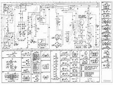 1973 ford f 150 wiring diagram 1971 ford f100 wiring diagram trucks user gallery wiring forums