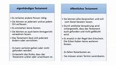 Testament Selbst Schreiben - testament vorlage checkliste f 252 r ein handschriftliches