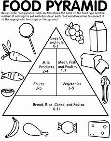 very important to create happy healthy kids yourset food pyramids pinterest