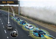 connected car unlocking the future of iot connected cars