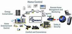 z wave for consumers z wave alliance