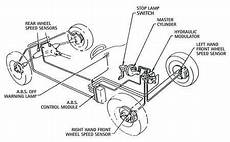 What Is Location Of Abs Ground Wire Silverado 2001 Fixya