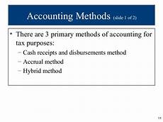 cash receipts and disbursements method of accounting p pt ch 04