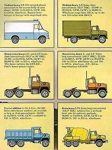 ford lts 9000 wire diagram 1972 truck ford l series truck wiring diagram lt 8000 wiring diagram and schematics