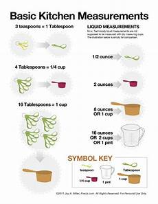 cooking measurement worksheets free 1982 cooking measurement and conversion chart graphics charts and math lessons