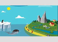 Red de walvis : rekenen : samen 10, filmpje : kringloop v