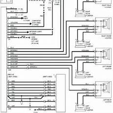 95 passat car audio wiring diagrams 2001 vw jetta radio wiring diagram free wiring diagram