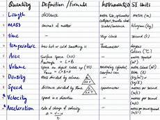 science worksheets junior cert 12249 related keywords suggestions for science measurement