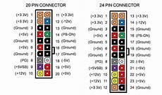 數位膠囊 電源供應器 20pin 與 24pin 的電壓對照表