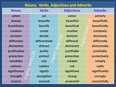 nouns verbs adjectives and adverbs materials for learning english nouns verbs adjectives