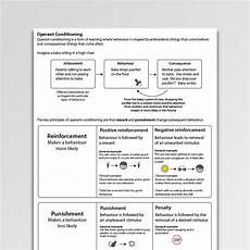 behavioural experiments worksheets 12670 anxiety archives psychology tools