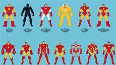 Pop Chart Lab Broadway Costumes A Visual History Of The Many Armors Of Iron Man Mental Floss
