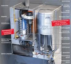 wartung gasheizung was wird gemacht heizung