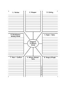 sorting and classification worksheets 7771 write words by category printable worksheet enchantedlearning