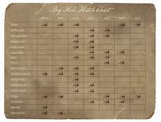 Lochsa River Hatch Chart Monthly Fly Hatch Chart Big Hole Lodge