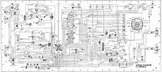 85 cj7 wiring harness 1984 jeep scrambler wiring diagram reviewmotors co