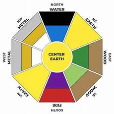 use this feng shui color chart to plan your decor lovetoknow