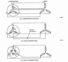 delta wiring 3 phase motor impremedia net