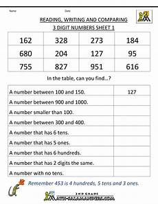 place value digit value worksheets 5323 activities place value place value worksheets reading writing comparing 3 digits 1 printable