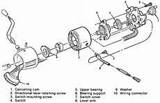 1967 chevelle column wiring diagram 1986 pontiac parisienne 5 0l carburetor ohv 8cyl repair guides steering turn signal switch