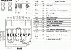 2002 mustang fuse box diagram 2002 ford mustang gt fuse box wires ford auto fuse box diagram