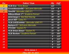 formel 1 tabelle no limit racing tabelle formel 1