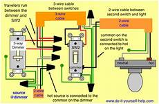 1 way dimmer switch wiring diagram 3 way switch wiring diagrams do it yourself help