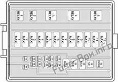 2002 mustang fuse box diagram fuse box diagram ford mustang 1998 1999 2000 2001 2002 2003 2004 ford mustang
