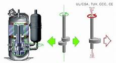 compressor catalog inverter compressor