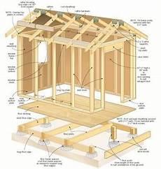 1 2 3 Wie Baue Ich Mir Ein Gartenhaus Gardenhouse
