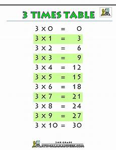 time table worksheets for grade 3 3474 3 times table